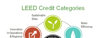Free workshop: Sustainable Building with LEED certification